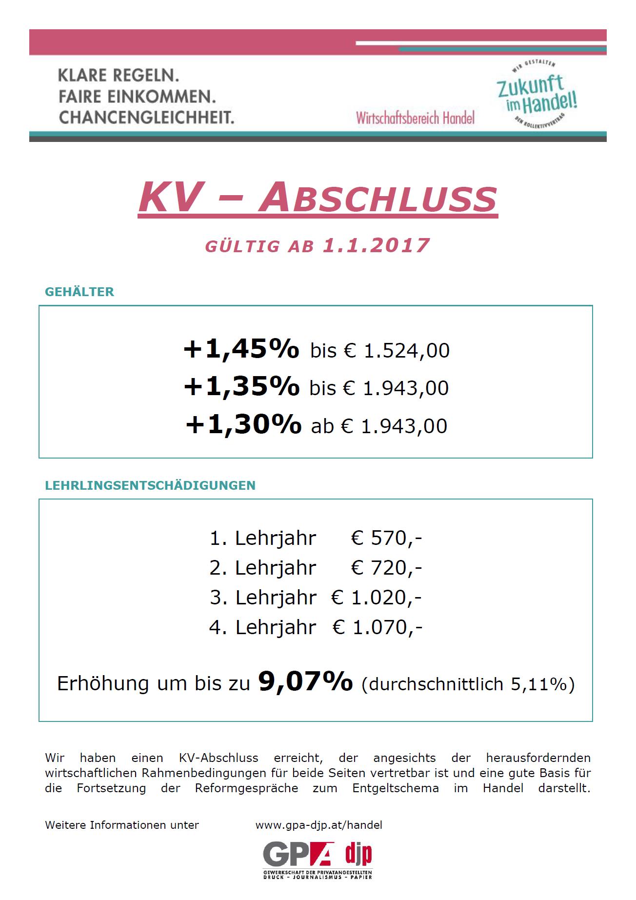 kv-abschluss-plakat
